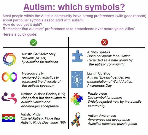 I am an Autistic Ally, are you? — Remy's Rainbows