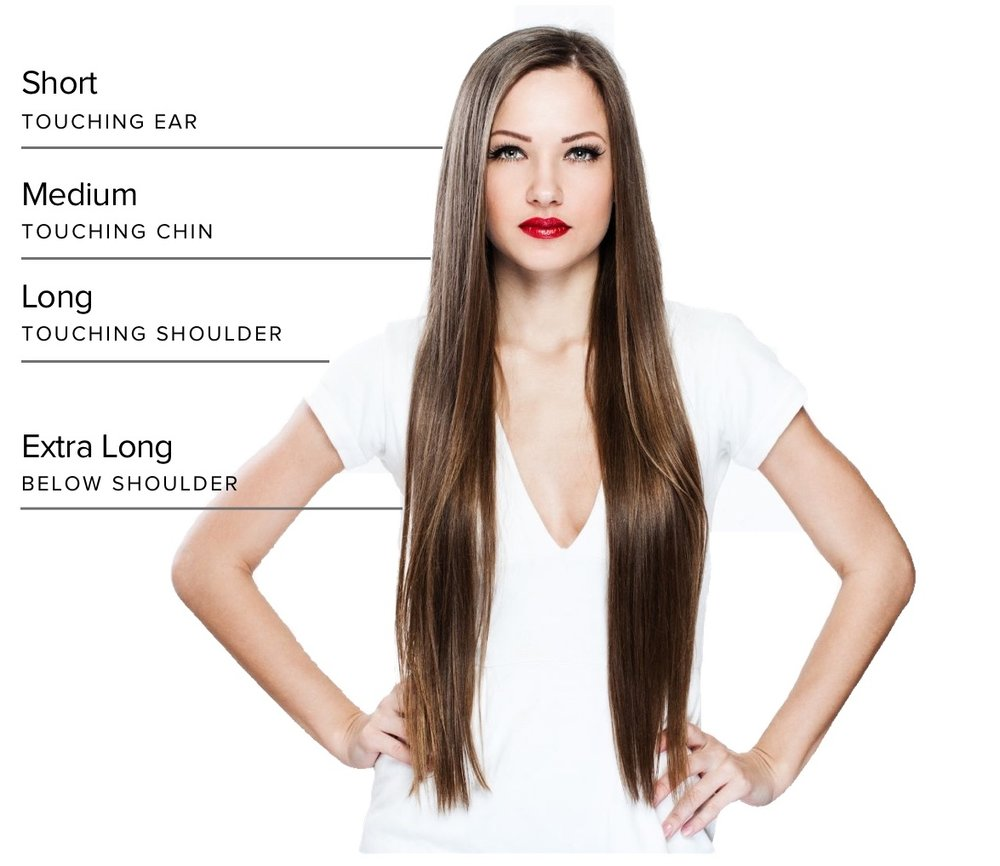Uno Salon length guide