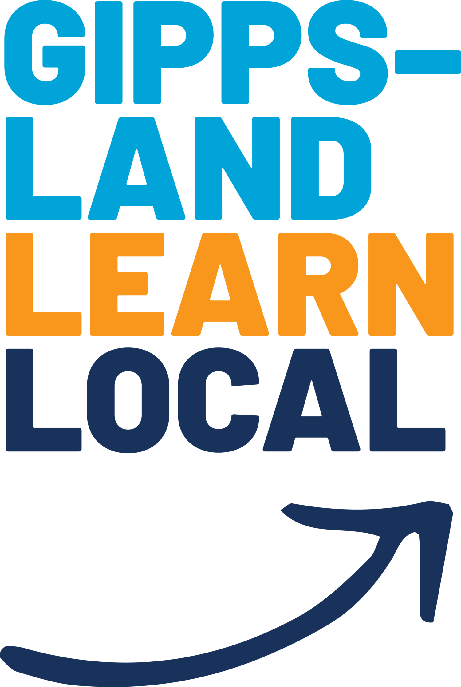 Learn Local Gippsland