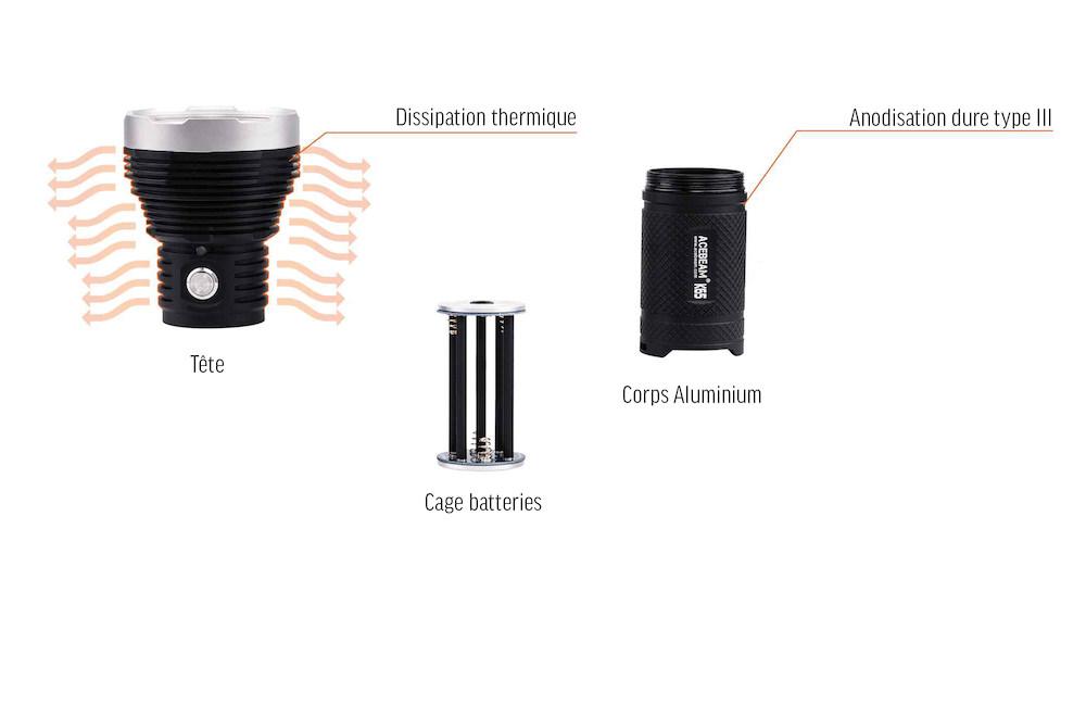 Conception intelligente - Conçue en 3 parties principales la K65 embarque un porte batteries pour 4 cellules 18650La tête est équipée d'un large dissipateur thermique