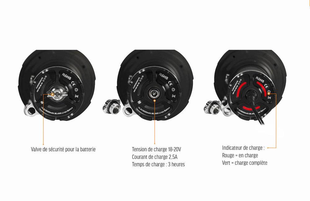 Charge intelligente - La X70 est équipée d'une valve de sécurité pour la batterie et d'un système de voyants multiples, permettant de surveiller l'état de charge