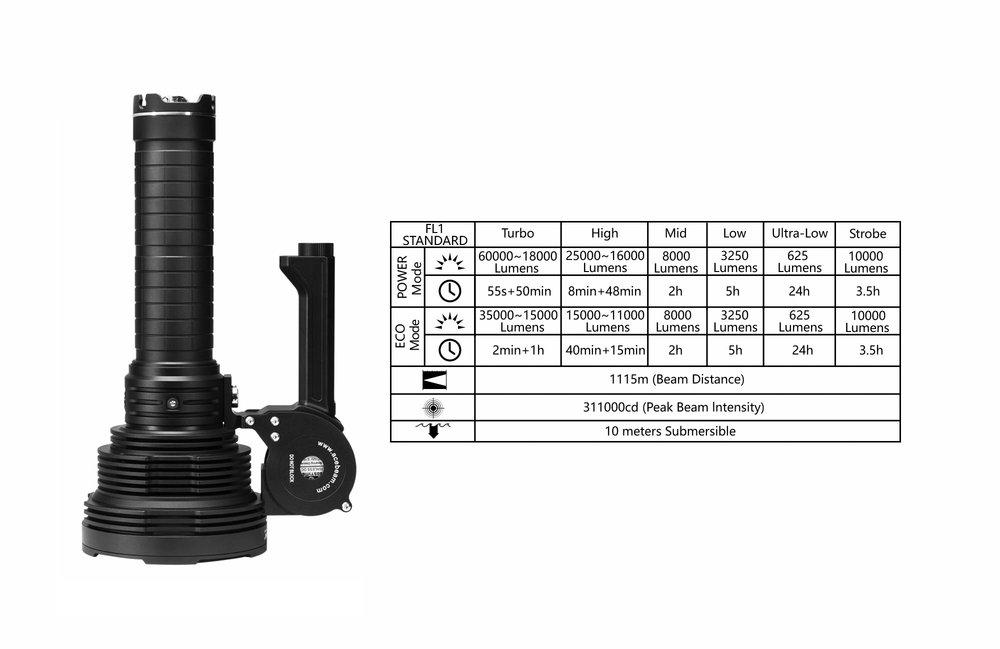 Puissante et autonome - Du mode Ultra Low fournissant tout de même 625 lumens, au mode Turbo produisant jusqu'à 60 000 puis 15 000 lumens, la X70 à une autonomie allant jusqu'à 24 heures !