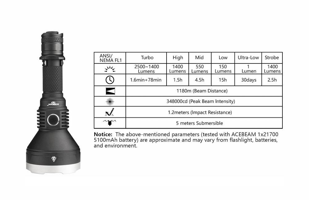 Autonome - De 30 jours (mode Ultra Low) à  1h15, la T27 propose une autonomie importante grâce à sa batterie Li-Ion (incluse) de type 21700 - 5 100mAh
