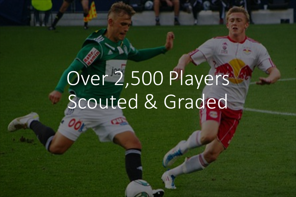 Players Scouted.png