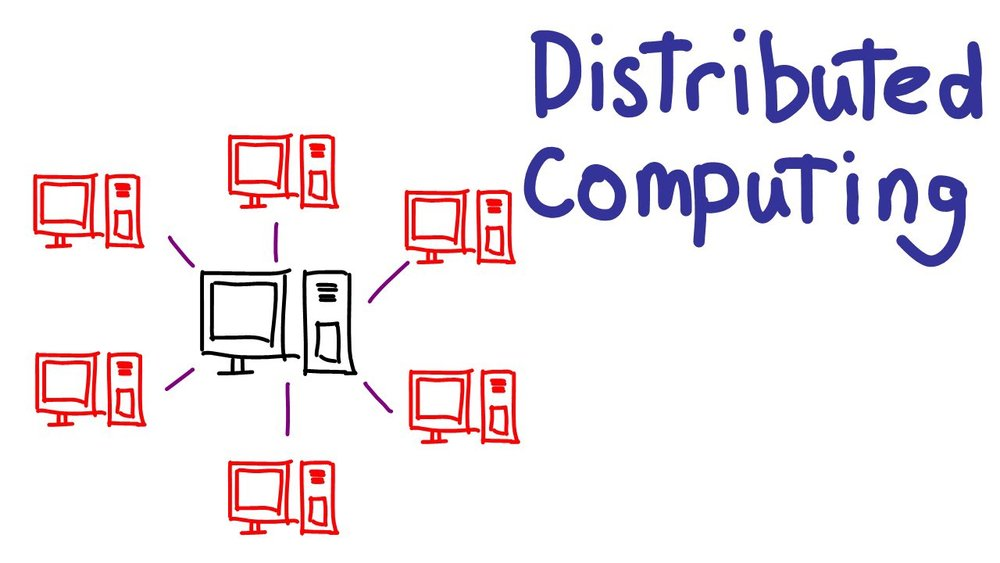 distributed computing.jpeg