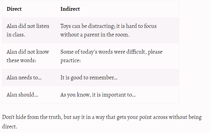 Direct vs indirect feedback.PNG