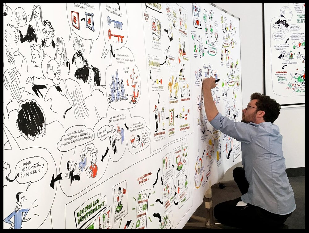 STRATEGY ILLUSTRATION WORKSHOPS - Co-create on a strategic visual, with leaders and experts, to produce a unified vision for alignment on crucial business initiatives.