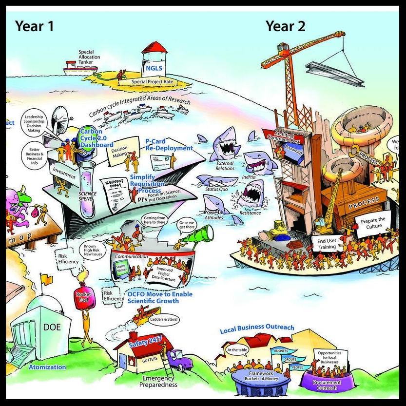 Strategy illustration: Energy