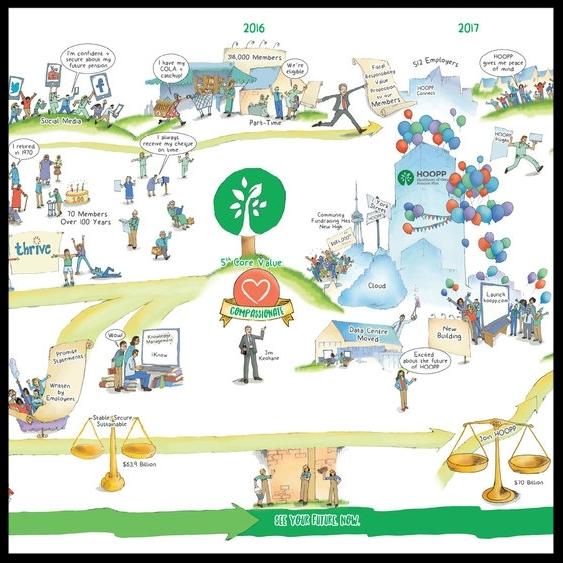Strategy illustration: Healthcare