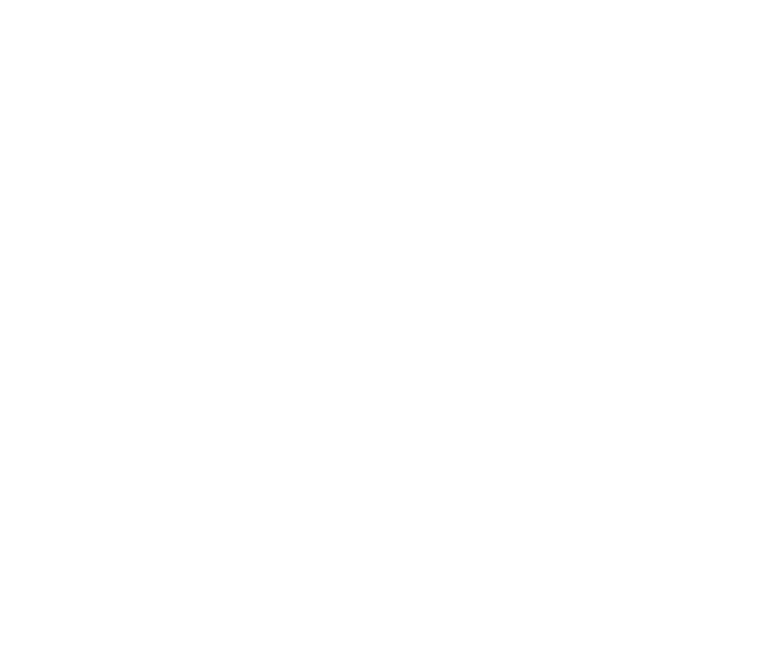 CALIFORNIA PORSCHES