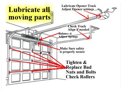 Repair Graphic.jpg