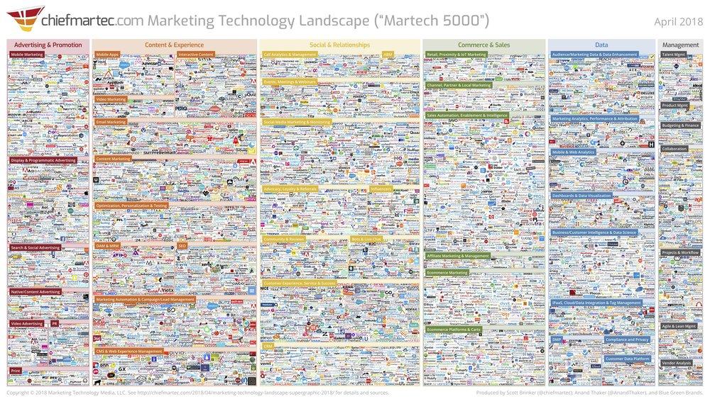 marketing_technology_landscape_2018_slide[1].jpg