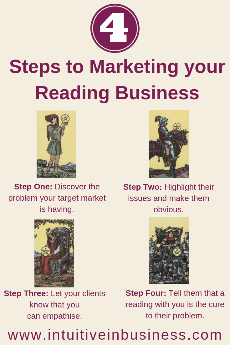 Steps to marketing your Tarot card reading business. Are you a spiritual entrepreneur who wants to sell more readings? Here is the beginners guide for how to woo your seekers with your marketing and sales pages. Article by intuitive in business blog deck is the Rider Waite Smith.