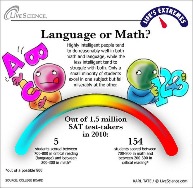 languate or math.jpeg
