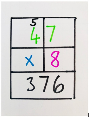 using grids for maths, math learning disability solutions