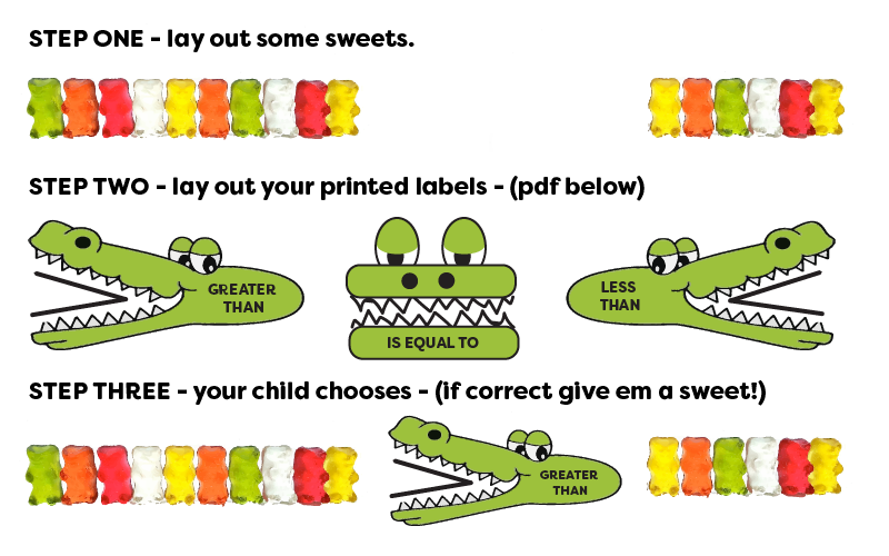 crocodiles greater than and less than, math learning disability solutions