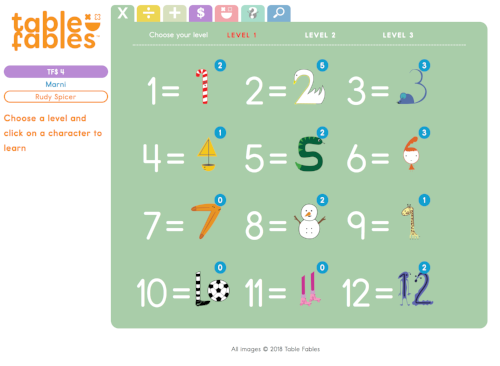 Solution  : Try,  Table Fables  which uses visuals rather than number eg 7 is represented by a boomerang. So when you say which number is 7 you can remind them that 7 looks like the boomerang. No.2 is the swan etc.