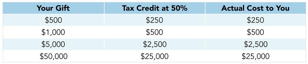 ATK Tax Chart.jpg