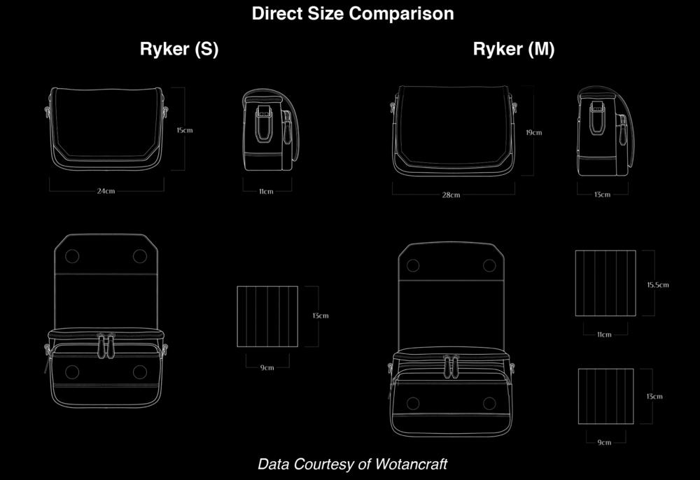 Wotancraft Ryer (M) & (S) Size Comparison-1.png