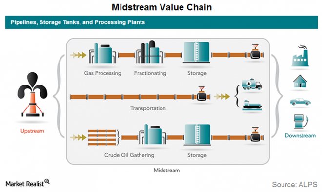 Value-Chain-e1428461930533.png