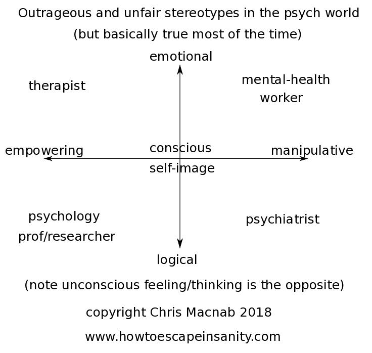psychQuadrant.png