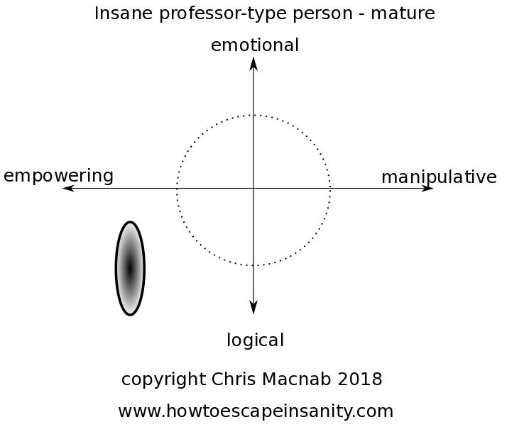 insaneProfessor2.png