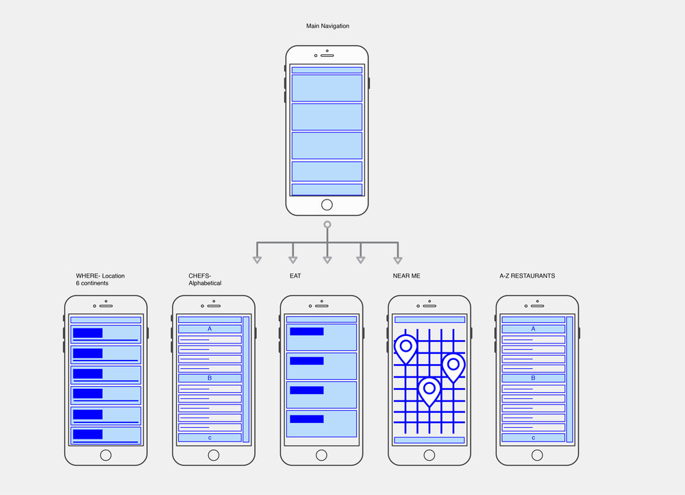 Iphone Wireframe 6 screens.jpg