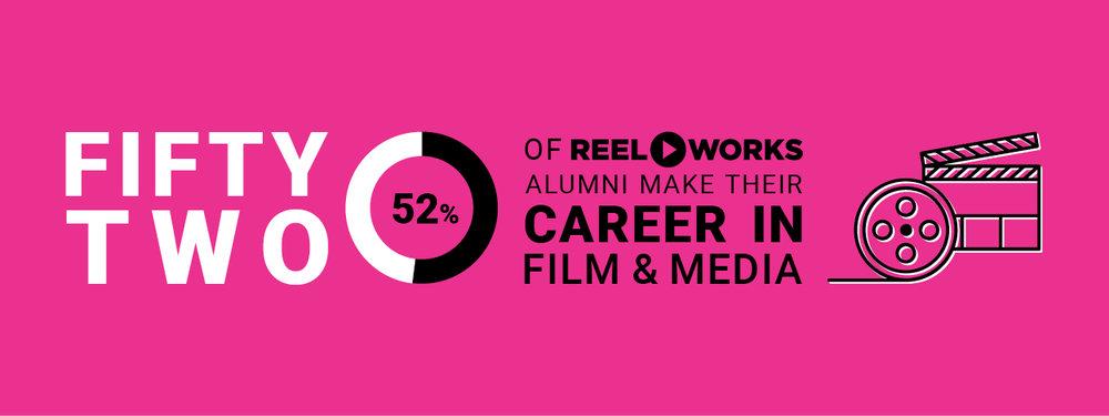reel-works_infographic2 (1).jpg