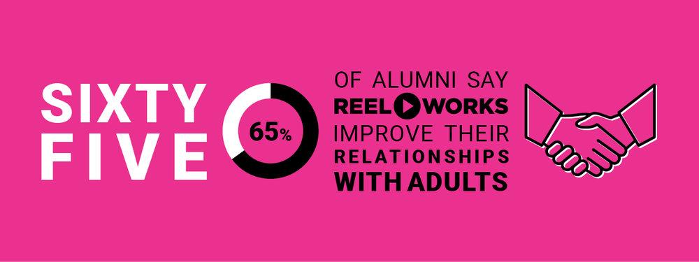 reel-works_infographic5.jpg