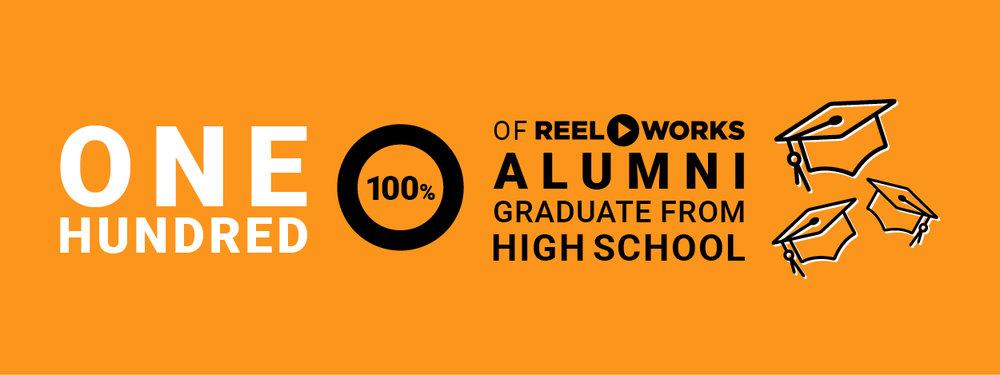 reel-works_infographic6.jpg