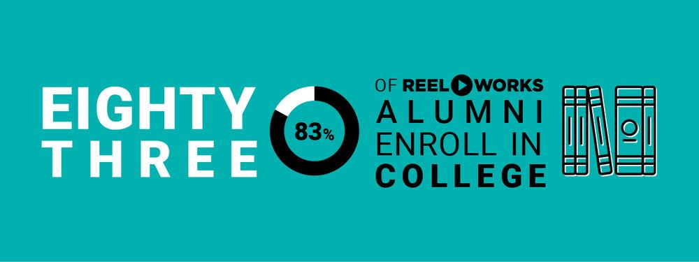 reel-works_infographic7.jpg