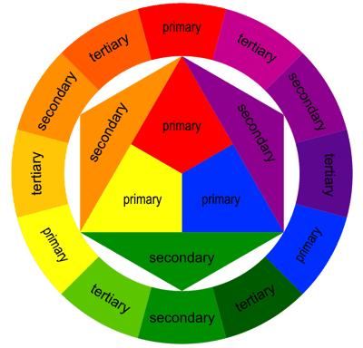 ColorWheel2_CLP.png