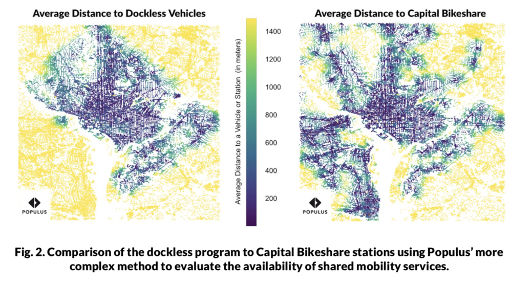 Source: Populus Report on access to docked vs. dockless bikeshare in DC