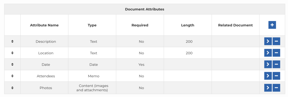 foundry document attributes
