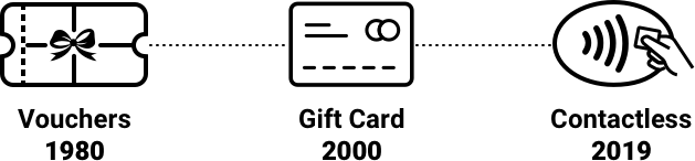gifting-throughout-history-lightBG.png