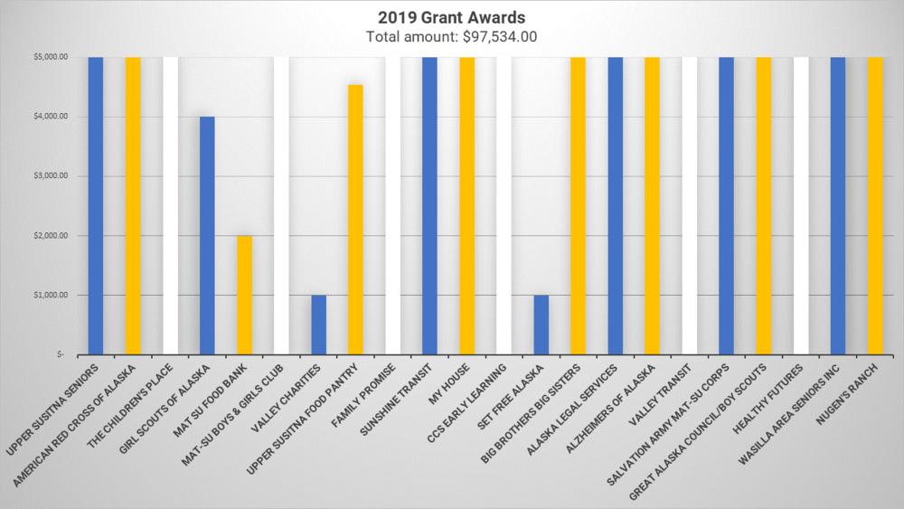 Grantees 2018.png