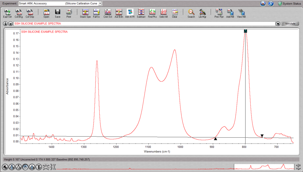 SSH-SILICONE-EXAMPLE-SPECTRA.png