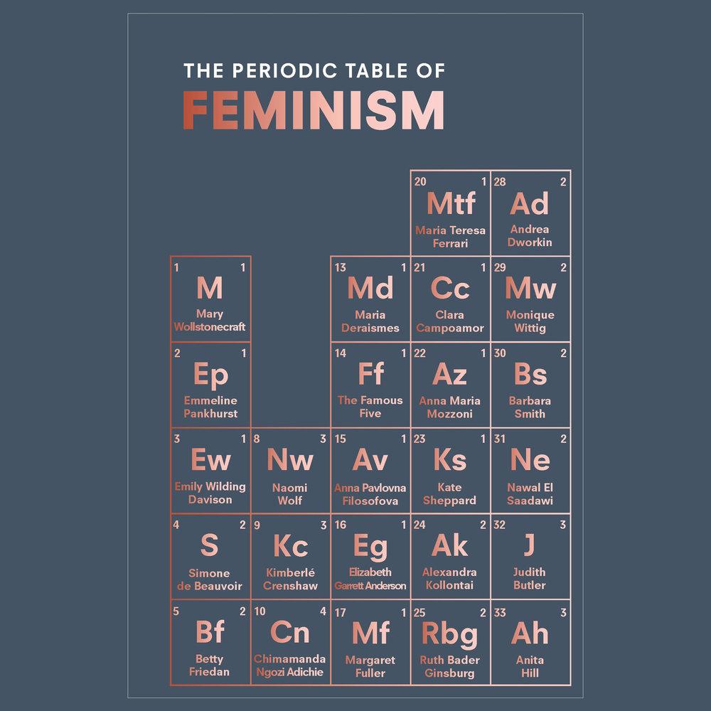 TableofFeminism.jpg