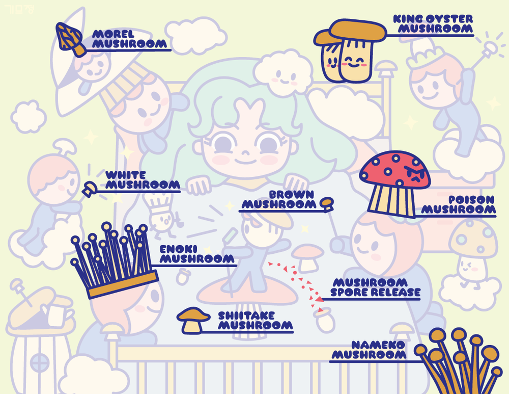 happymushroomdream_UijungKim1080_1.png