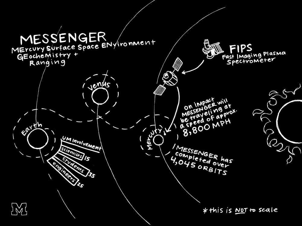 MessengerU-M-1000x750.jpg