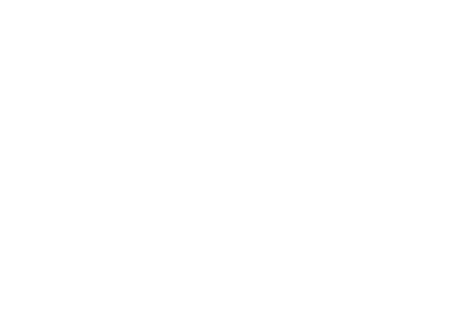 The SpOiled Housewife