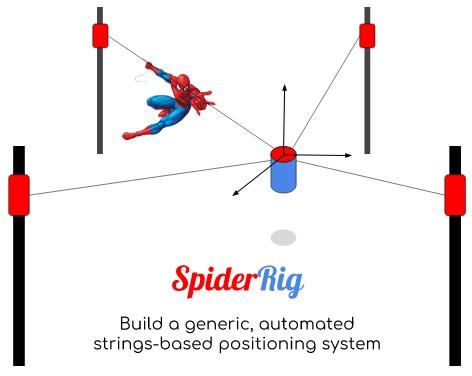 SpiderRig