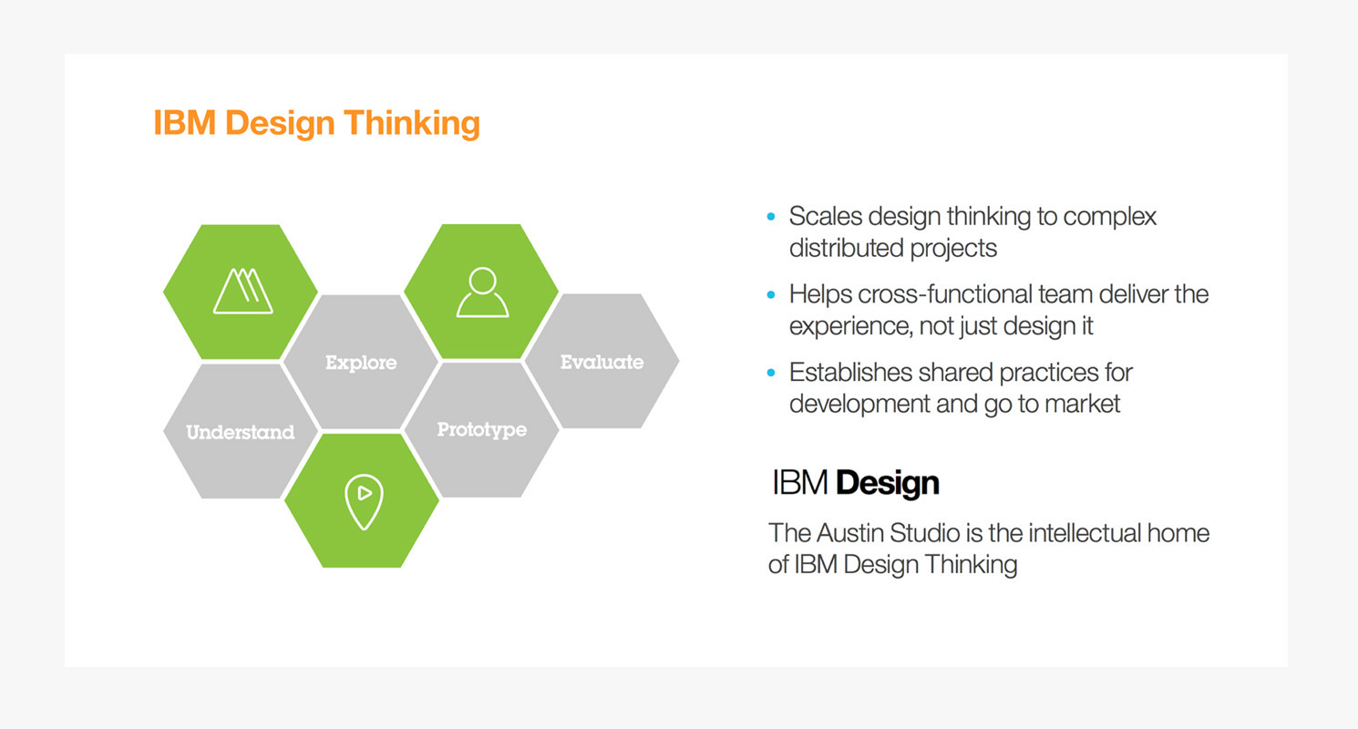 ibm design practice natalia a framil user experience leader