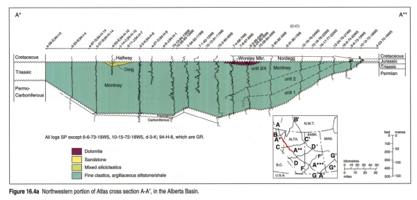 montney_cross_section-resized-600.jpg.png