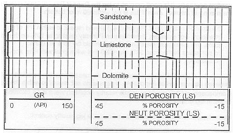sandstone-limestone-dolomite.png