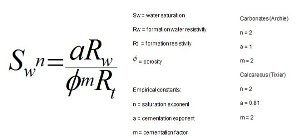 determining-formation-water-saturation-open-hole-logs1.jpg