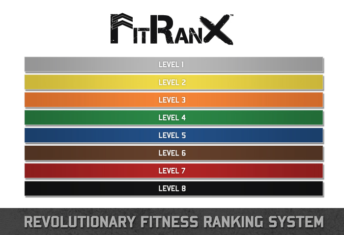 What is Fitness Testing? - In order for you to progress from one level to the next, you participate in a Testing Day. Each Level Test includes specific strength movements that covers the 5 basic movement patterns you use in everyday life.There is also a conditioning portion for each level's advancement that covers explosive movements, loaded carries, and kettlebell techniques that is guaranteed to get you moving better and feeling better.