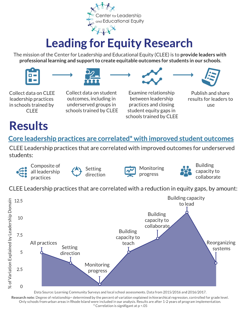 CLEE_Research_Graphic1-27-19.png