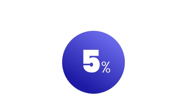 Purchase - An In-app purchase in the first 30 days.