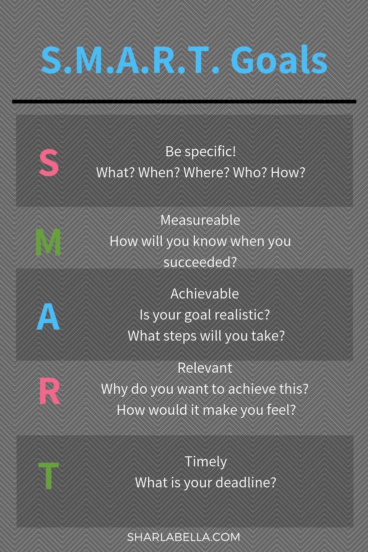 S.M.A.R.T. Goals.png
